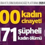 2020 YILINDA 300 KADIN ÖLDÜRÜLDÜ